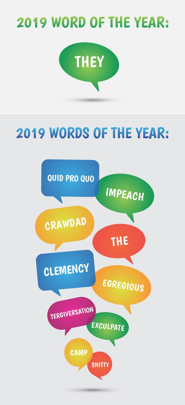 popular words of the year